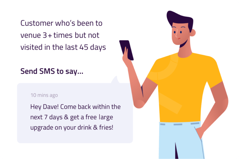 Marketing Automations - Attract returning customers with automated SMS and Email messaging from Springo